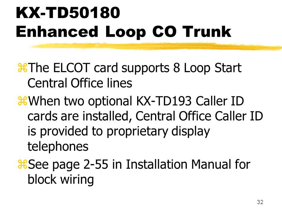KX-TD50180 Enhanced Loop CO Trunk