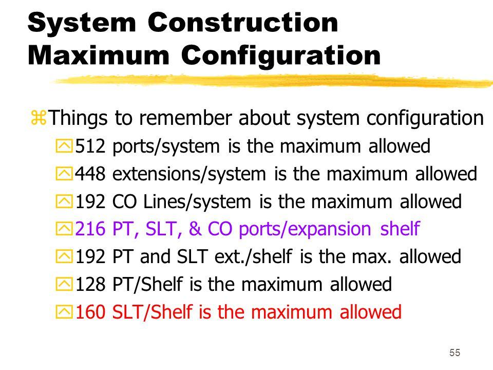 System Construction Maximum Configuration