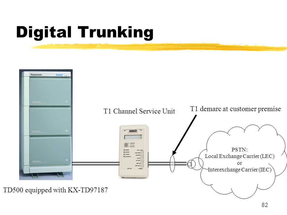Digital Trunking T1 demarc at customer premise T1 Channel Service Unit