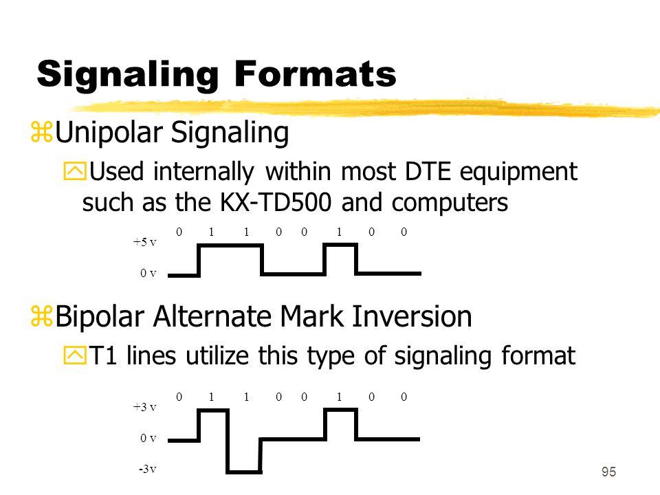 Signaling Formats Unipolar Signaling Bipolar Alternate Mark Inversion