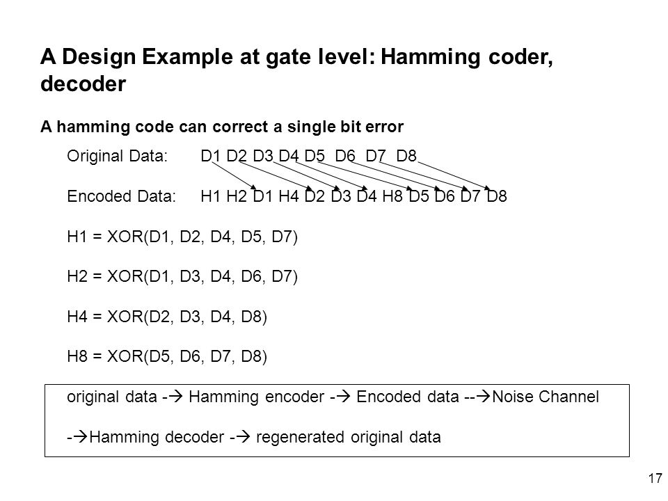 A Design Example at gate level: Hamming coder, decoder