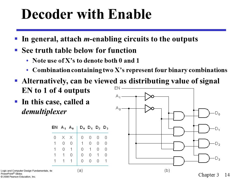 Decoder with Enable In general, attach m-enabling circuits to the outputs. See truth table below for function.