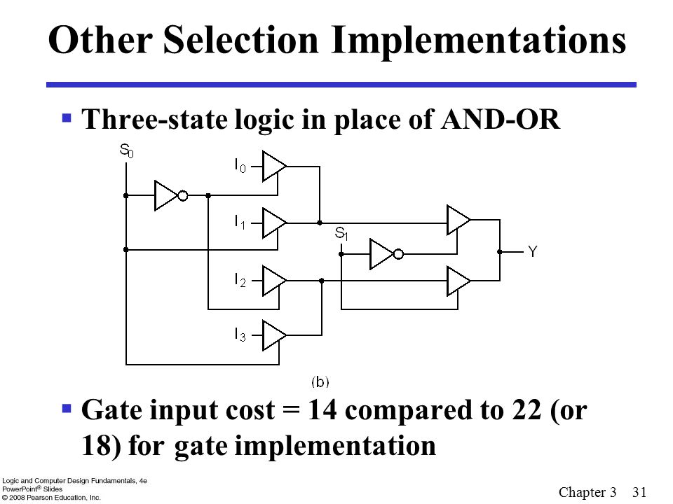 Other Selection Implementations