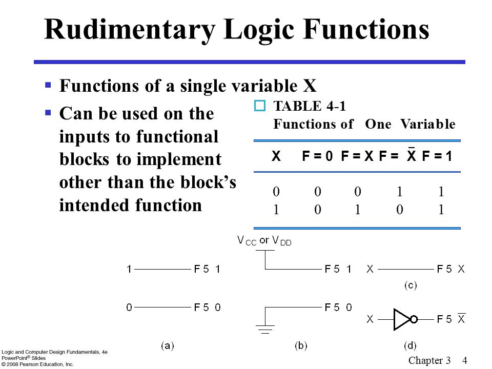 Rudimentary Logic Functions