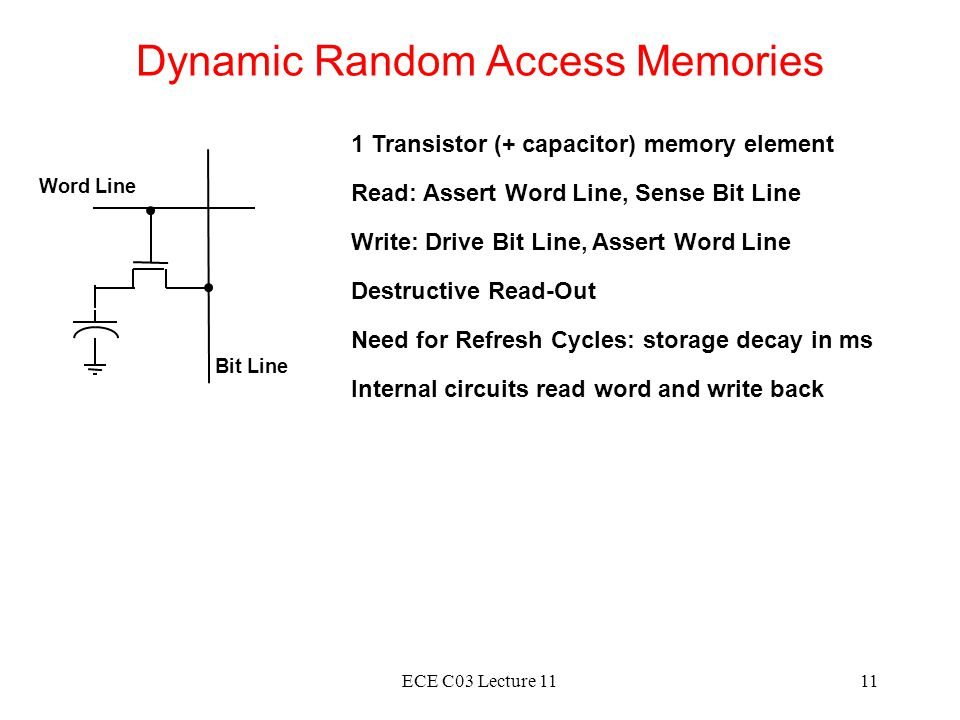 Dynamic Random Access Memories
