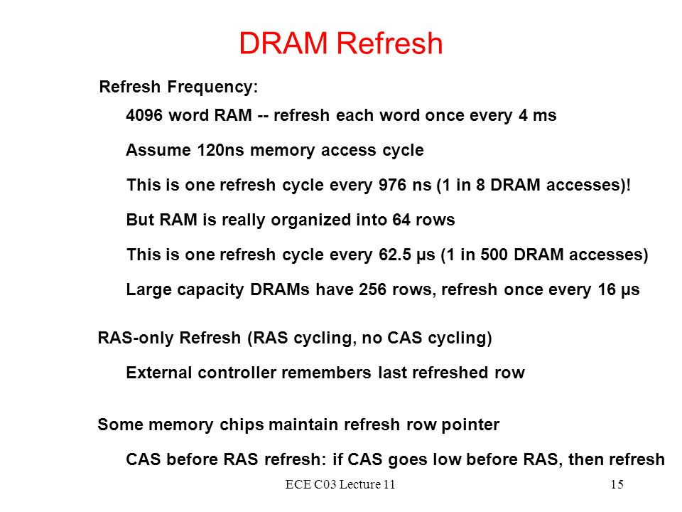 DRAM Refresh Refresh Frequency: