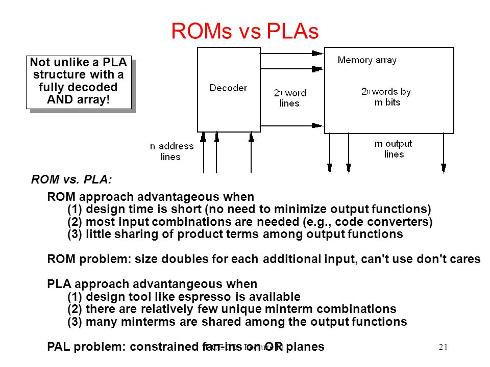 ROMs vs PLAs Not unlike a PLA structure with a fully decoded