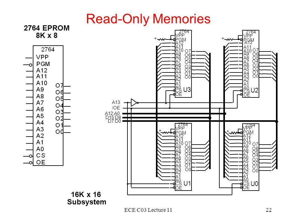 Read-Only Memories 2764 EPROM 8K x 8 16K x 16 Subsystem U3 U2 U1 U0