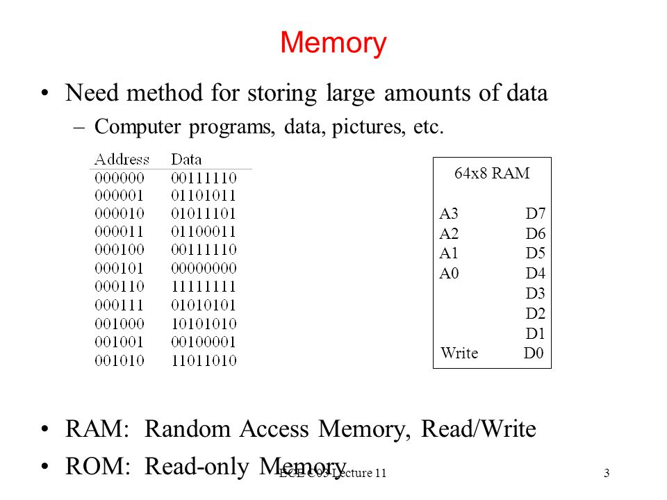 Memory Need method for storing large amounts of data