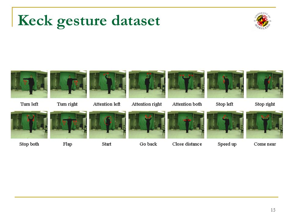 Keck gesture dataset