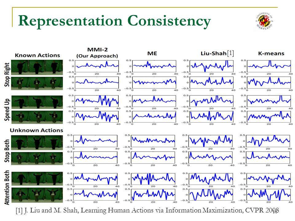 Representation Consistency