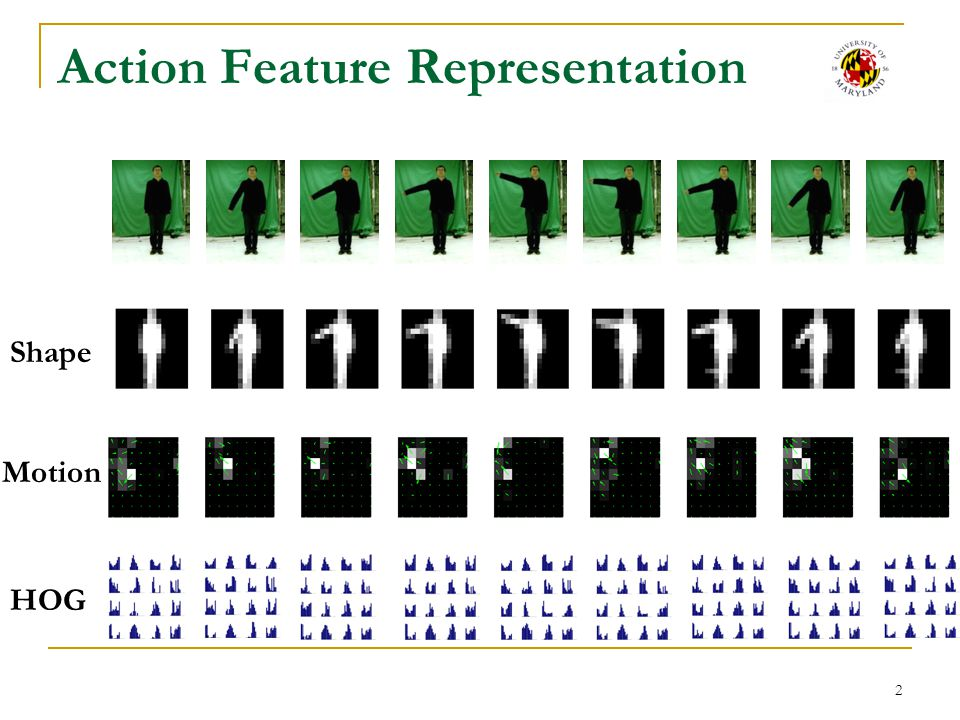 Action Feature Representation