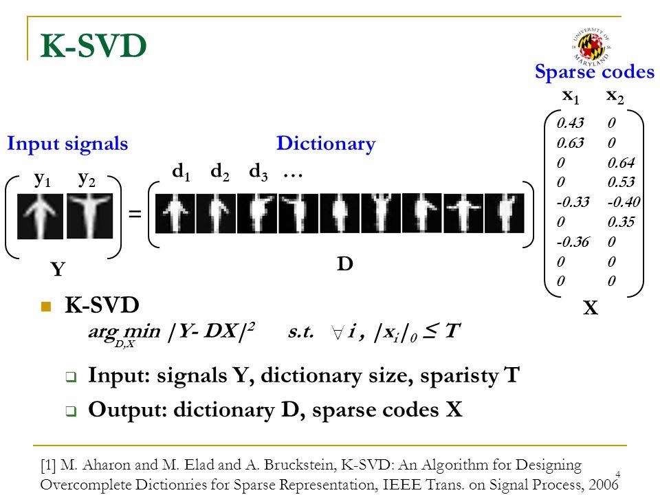 K-SVD K-SVD Input: signals Y, dictionary size, sparisty T