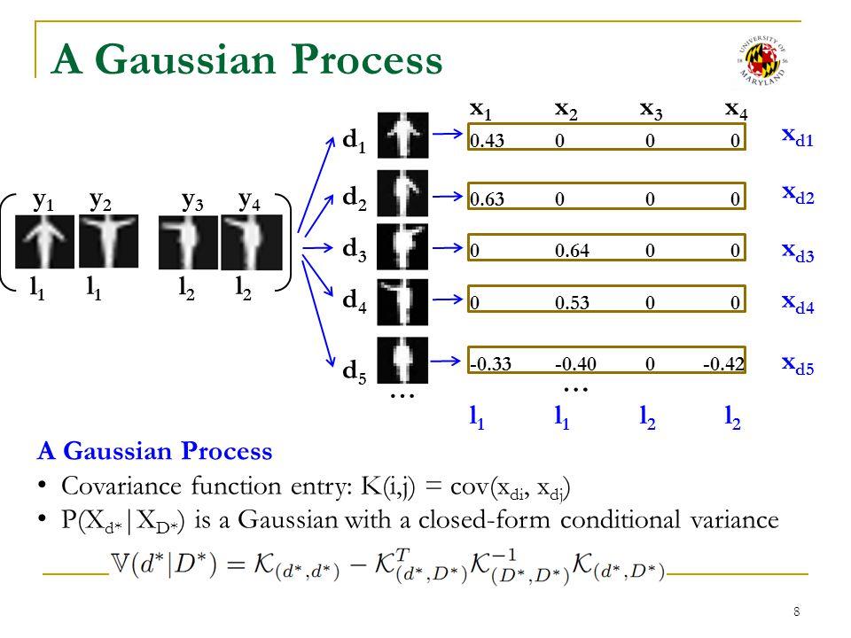 A Gaussian Process y2 y1 y4 y3 l1 l2 xd1 x1 x2 x3 x4 … xd2 xd3 xd4 xd5