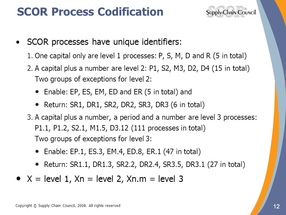 SCOR Process Codification
