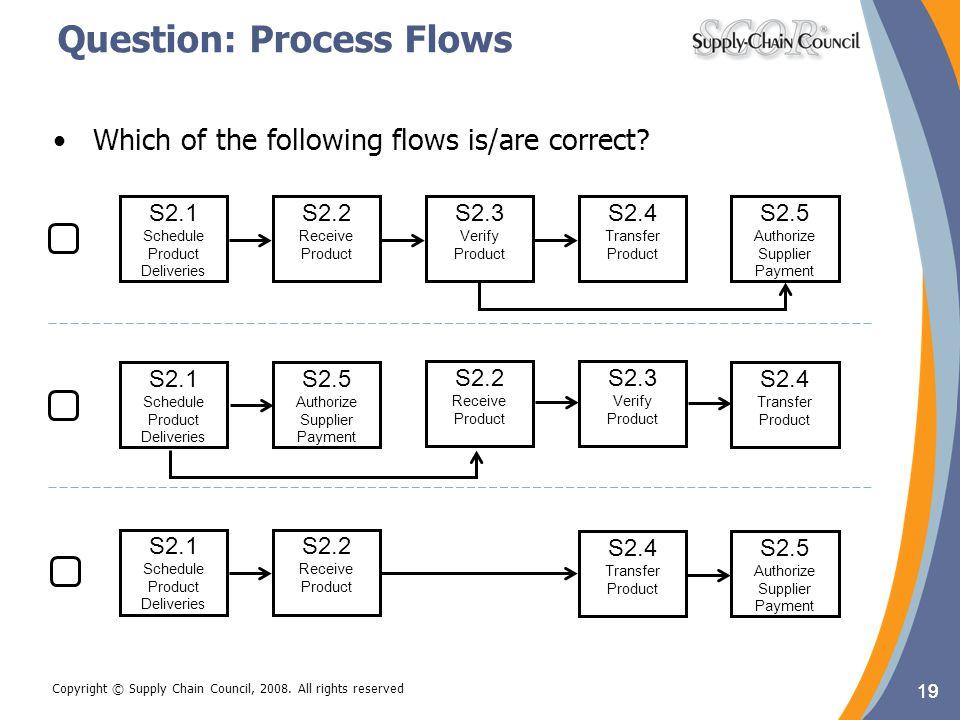 Question: Process Flows