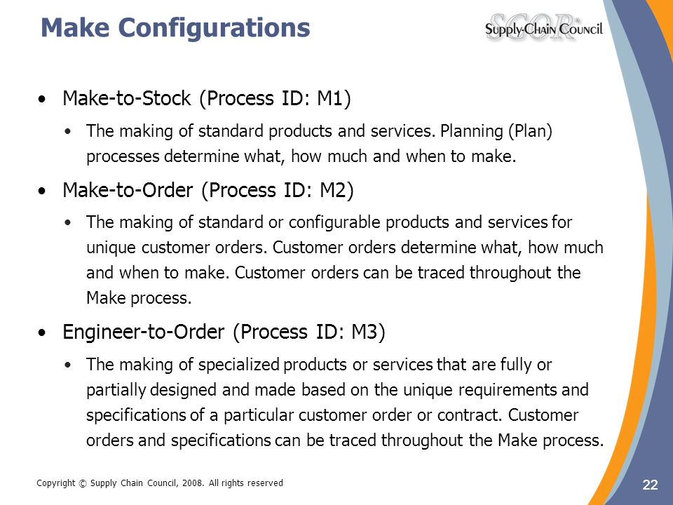Make Configurations Make-to-Stock (Process ID: M1)