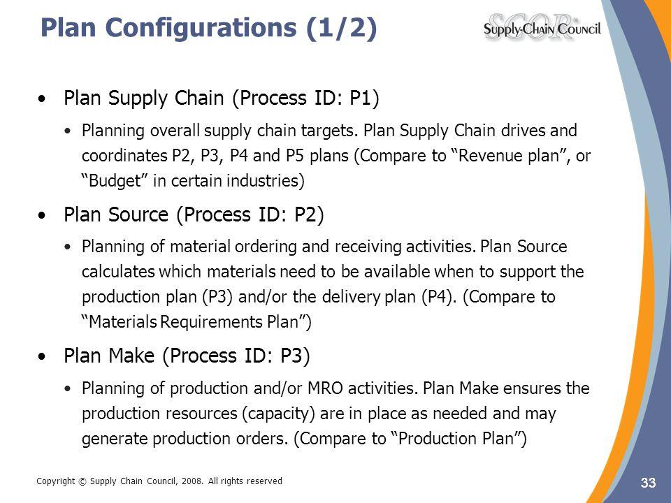 Plan Configurations (1/2)