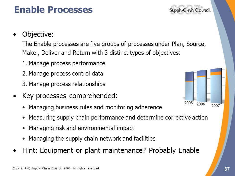 Enable Processes