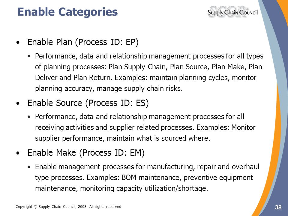 Enable Categories Enable Plan (Process ID: EP)