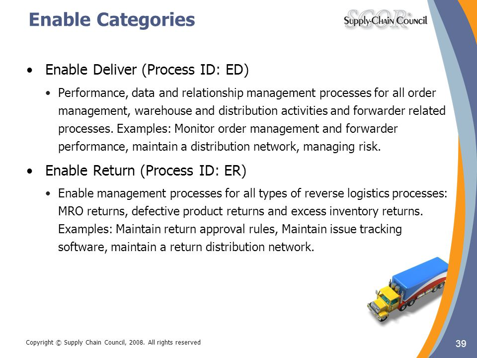Enable Categories Enable Deliver (Process ID: ED)
