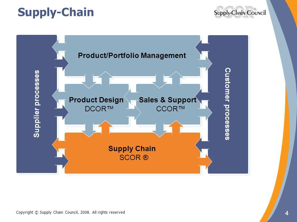 Product/Portfolio Management