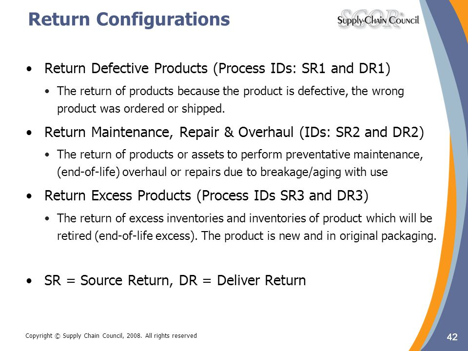 Return Configurations