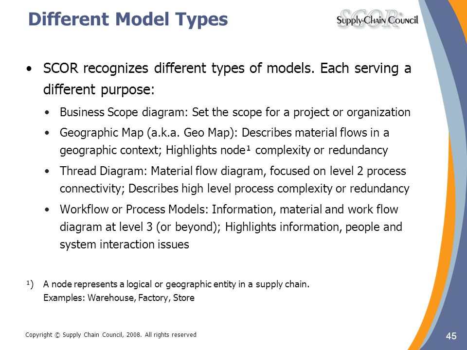 Different Model Types SCOR recognizes different types of models. Each serving a different purpose: