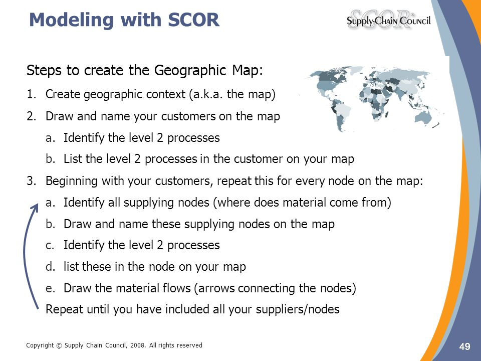 Modeling with SCOR Steps to create the Geographic Map:
