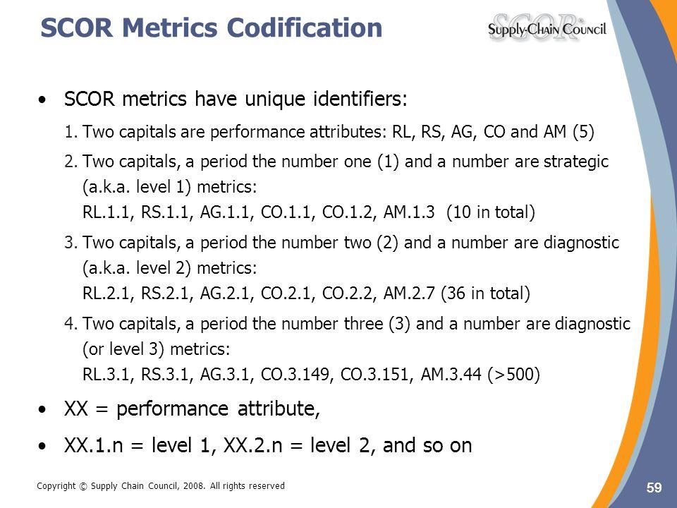 SCOR Metrics Codification