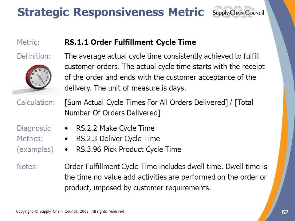 Strategic Responsiveness Metric