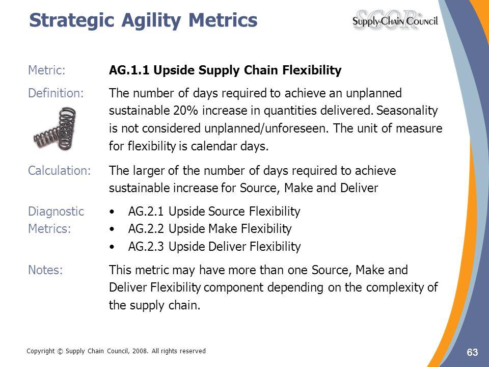 Strategic Agility Metrics