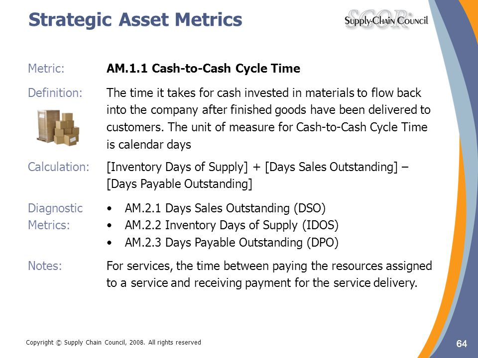 Strategic Asset Metrics