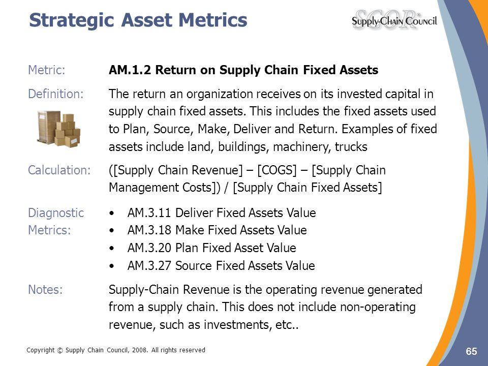 Strategic Asset Metrics