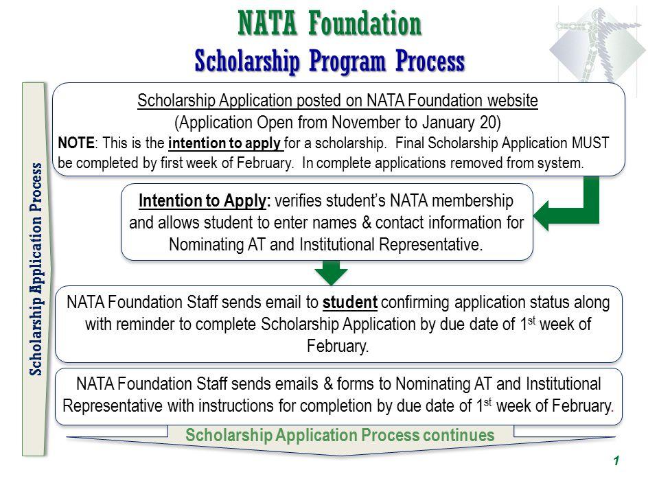 Nata Foundation Scholarship Program Process Ppt Video Online Download