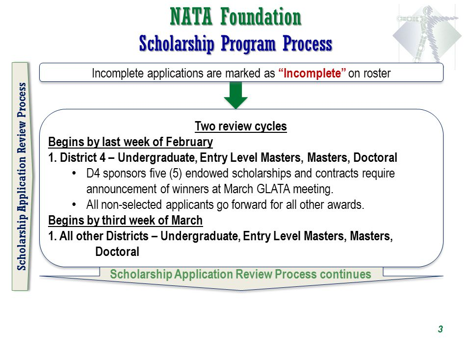 NATA Foundation Scholarship Program Process