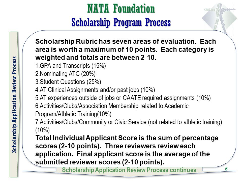 Scholarship essay evaluation rubric