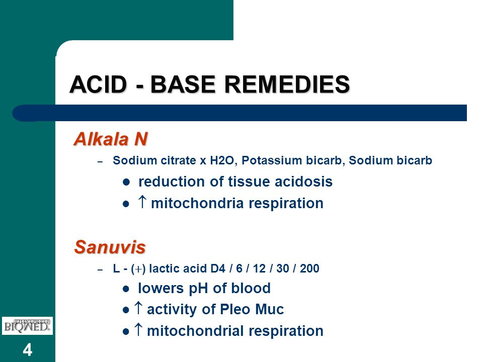 ACID - BASE REMEDIES Alkala N Sanuvis reduction of tissue acidosis
