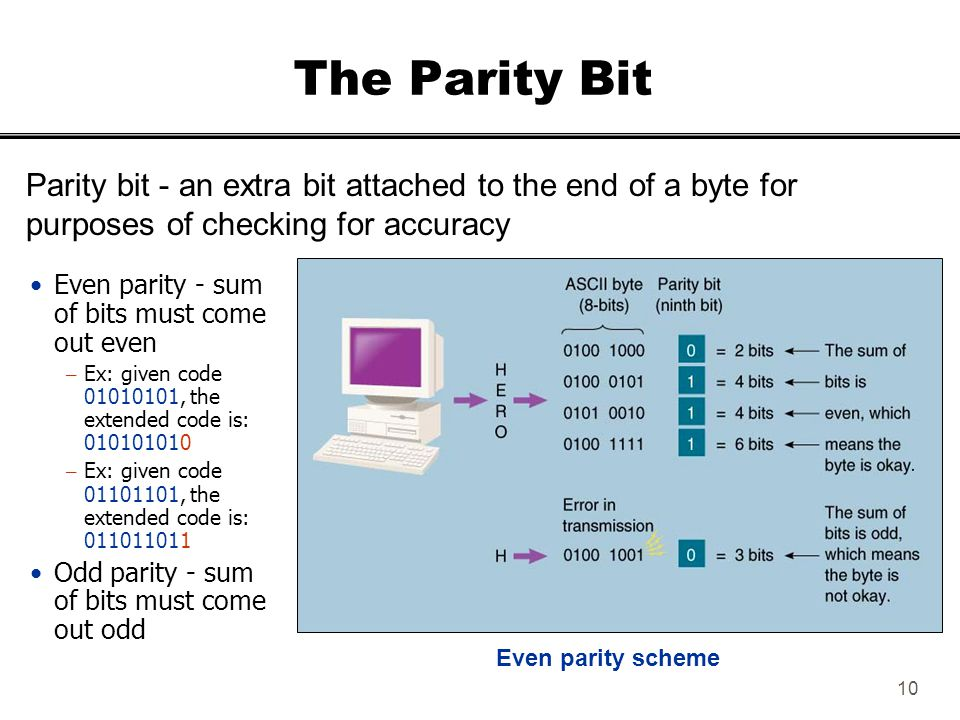 The Parity Bit Parity bit - an extra bit attached to the end of a byte for purposes of checking for accuracy.