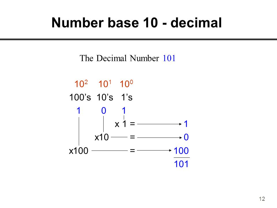 Number base 10 - decimal The Decimal Number 101 102 101 100