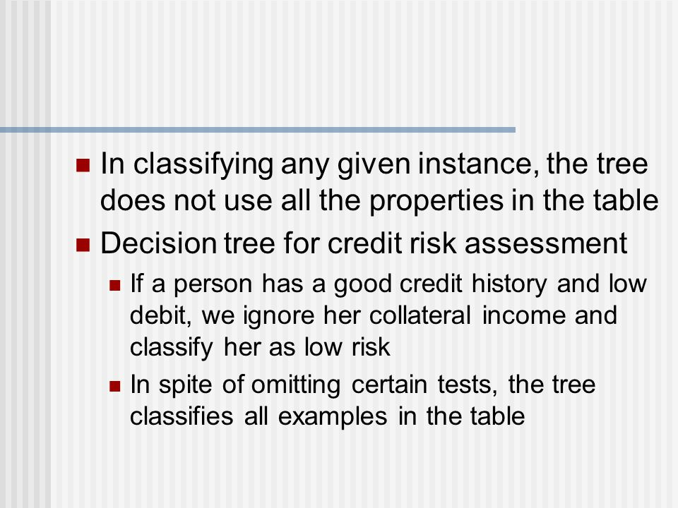 Decision tree for credit risk assessment