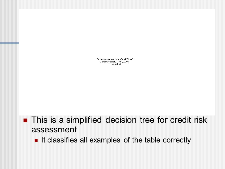 This is a simplified decision tree for credit risk assessment