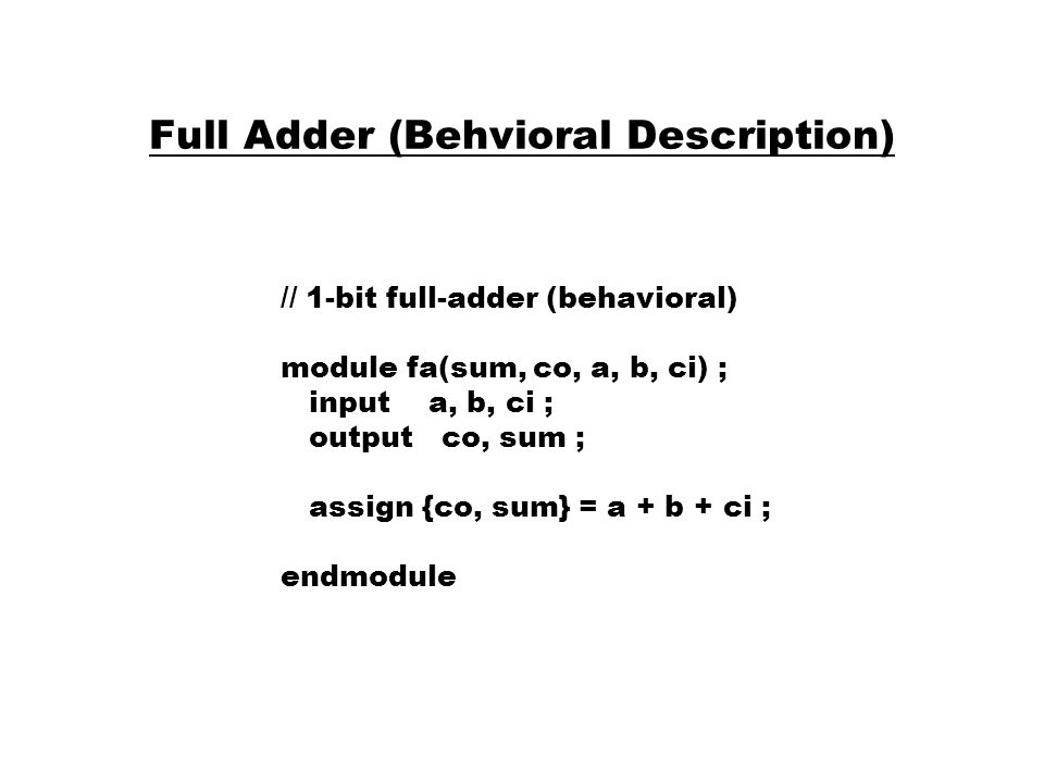 Full Adder (Behvioral Description)