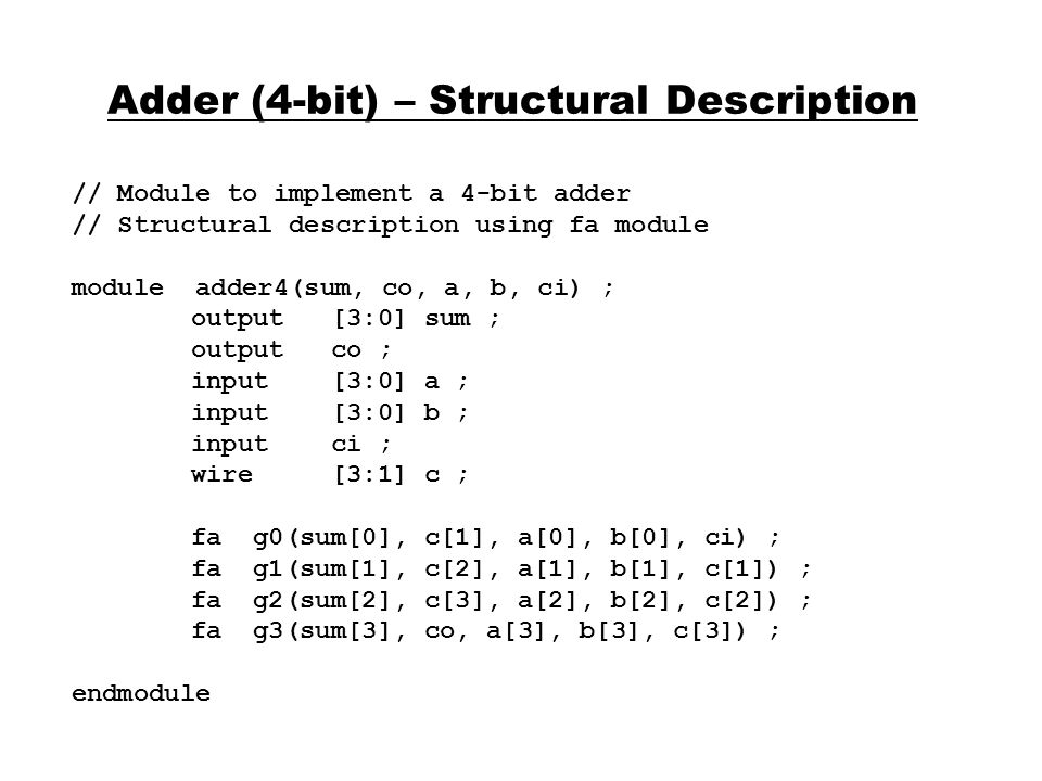 Adder (4-bit) – Structural Description
