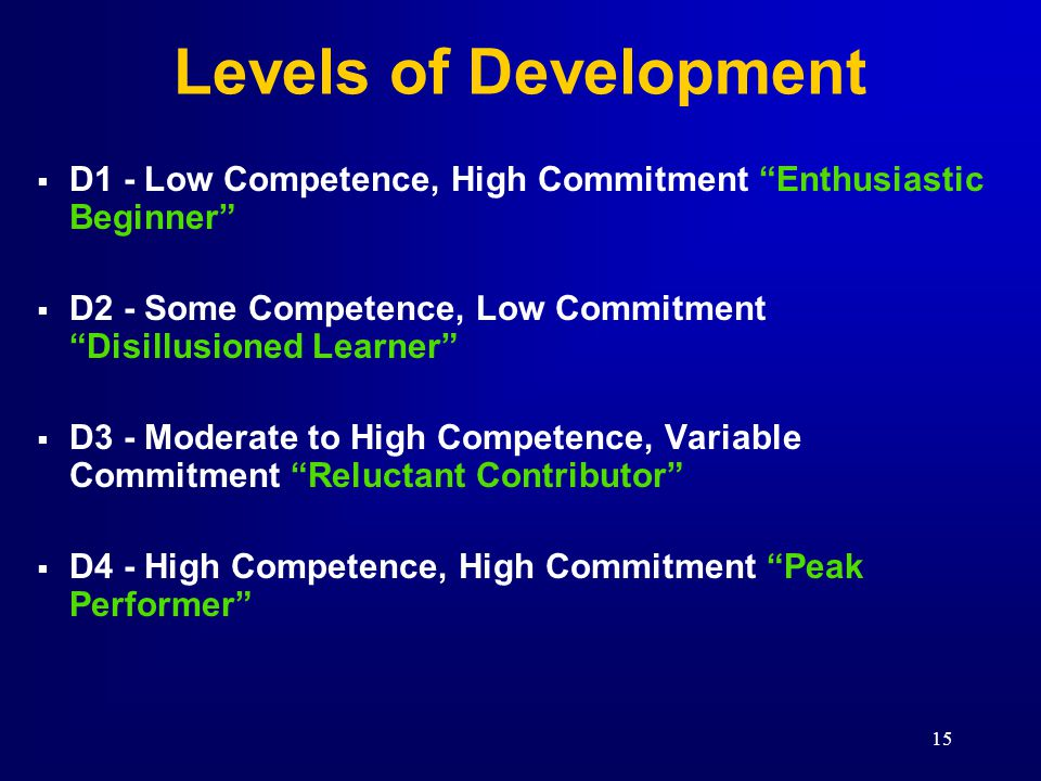 Levels of Development D1 - Low Competence, High Commitment Enthusiastic Beginner D2 - Some Competence, Low Commitment Disillusioned Learner