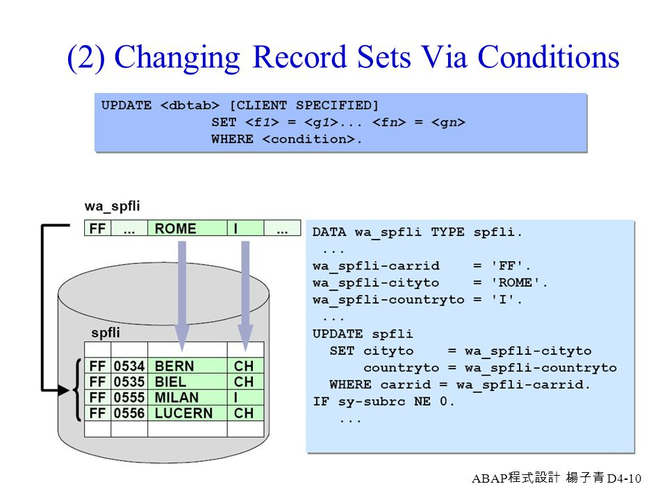(2) Changing Record Sets Via Conditions
