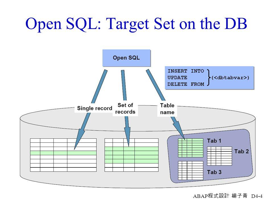 Open SQL: Target Set on the DB