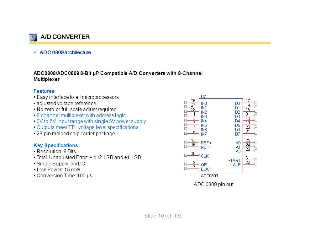 A/D CONVERTER ADC 0809 architecture