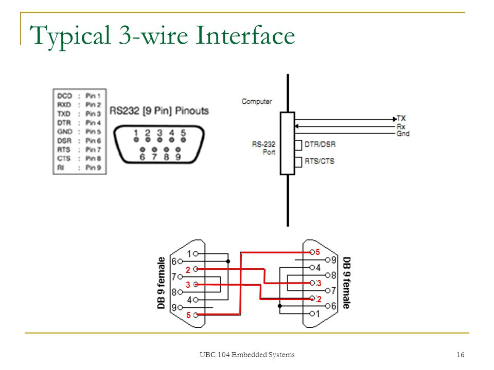 Typical 3-wire Interface
