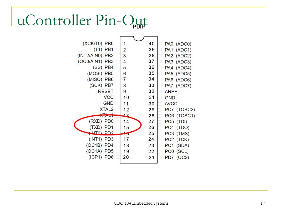 uController Pin-Out UBC 104 Embedded Systems